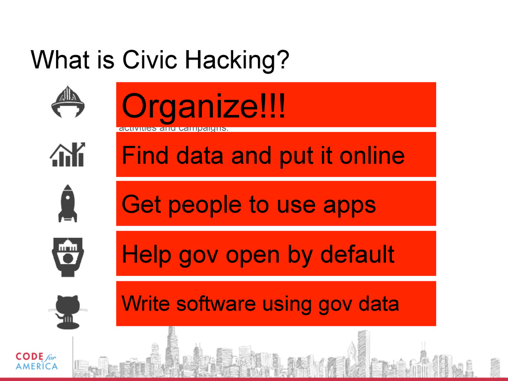 What is Civic Hacking? LEAD AND ORGANIZE Organi...
