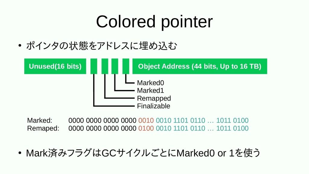 Colored pointer ● ポインタのメッセンジャー状態によってを使う場合のみアドレス...