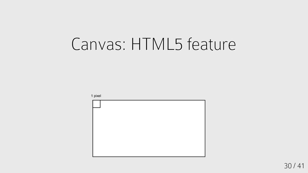 30 / 41 Canvas: HTML5 feature Canvas: HTML5 fea...