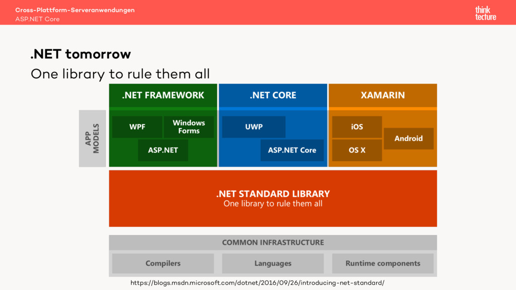 One library to rule them all Cross-Plattform-Se...