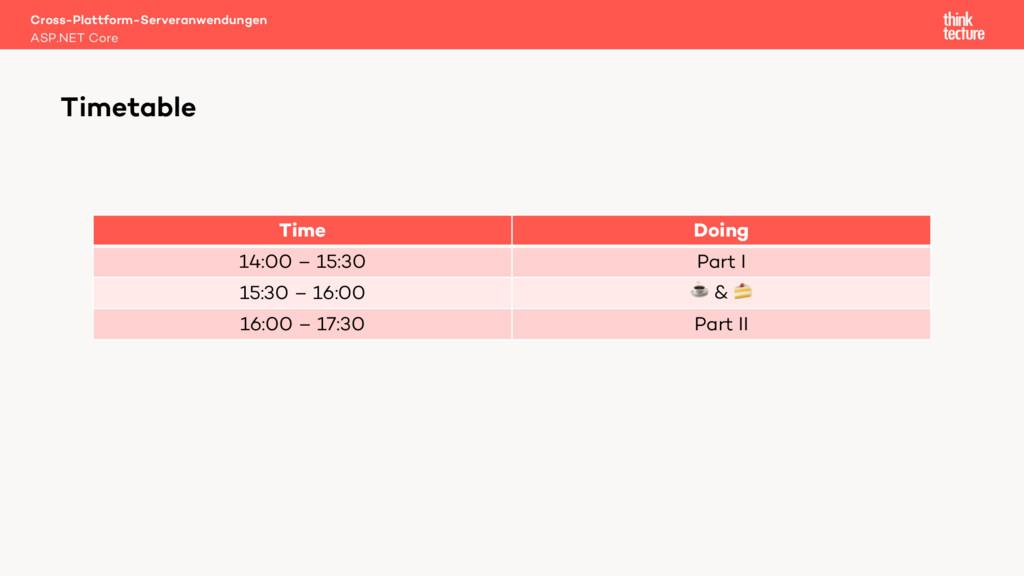 Time Doing 14:00 – 15:30 Part I 15:30 – 16:00 ☕...