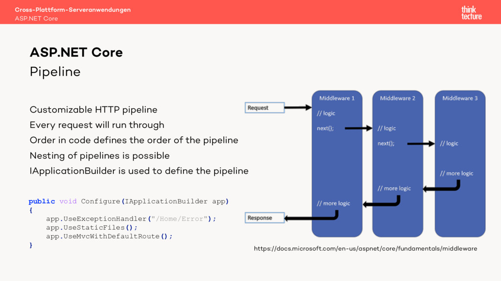 Pipeline Customizable HTTP pipeline Every reque...