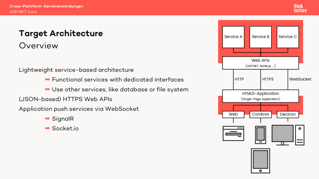 Overview Lightweight service-based architecture...