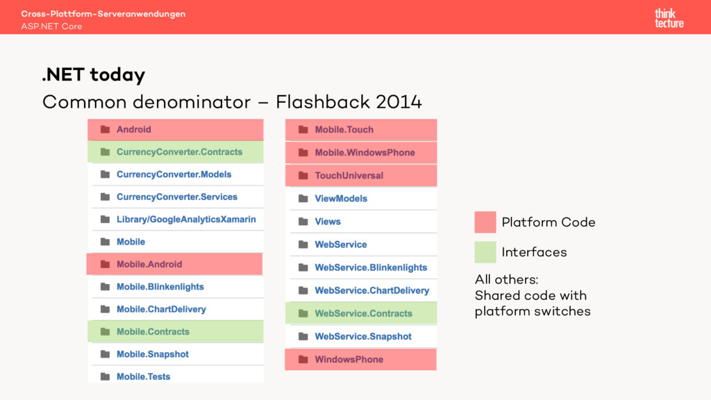 Common denominator – Flashback 2014 Cross-Platt...