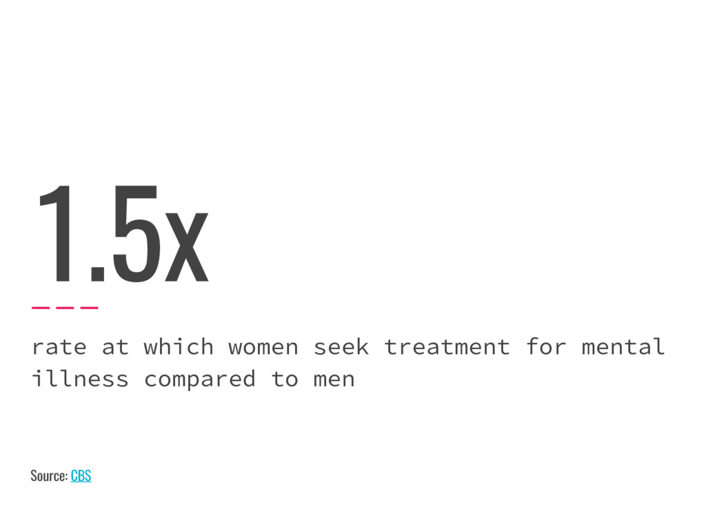 rate at which women seek treatment for mental i...