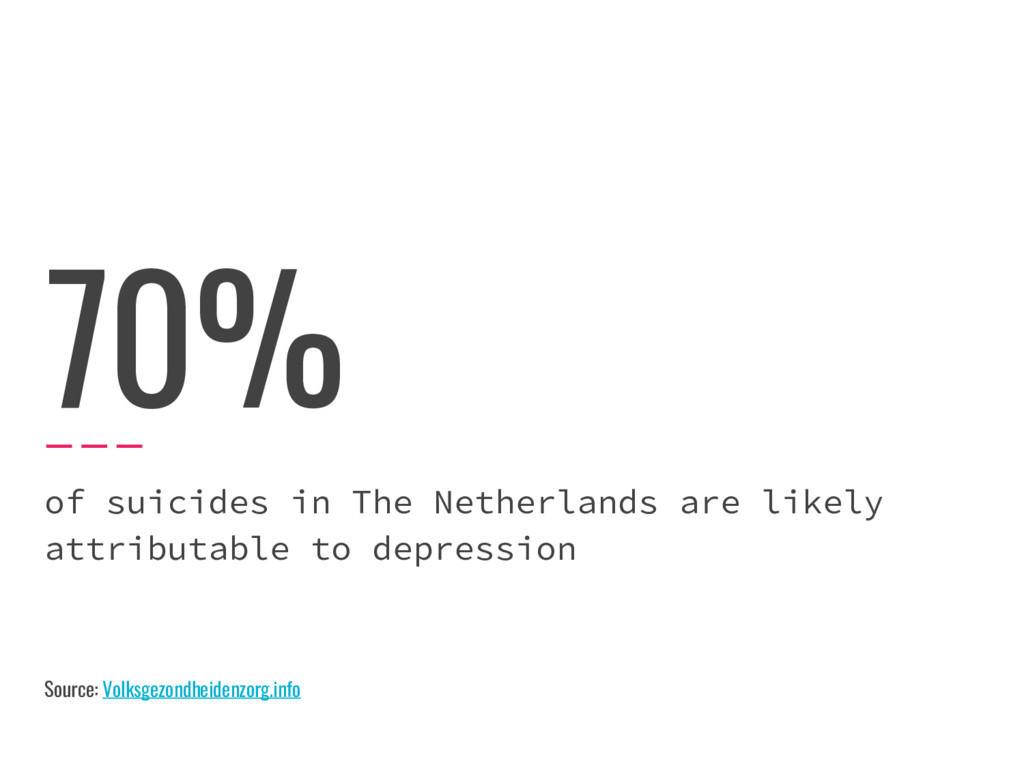70% of suicides in The Netherlands are likely a...
