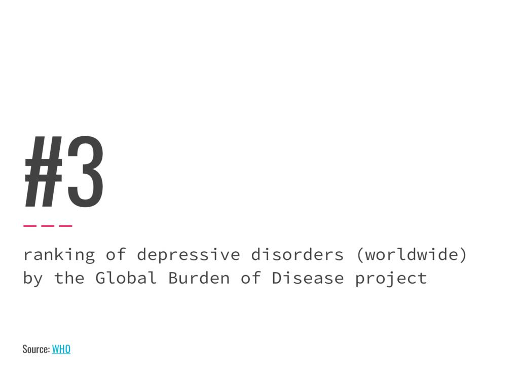 ranking of depressive disorders (worldwide) by ...