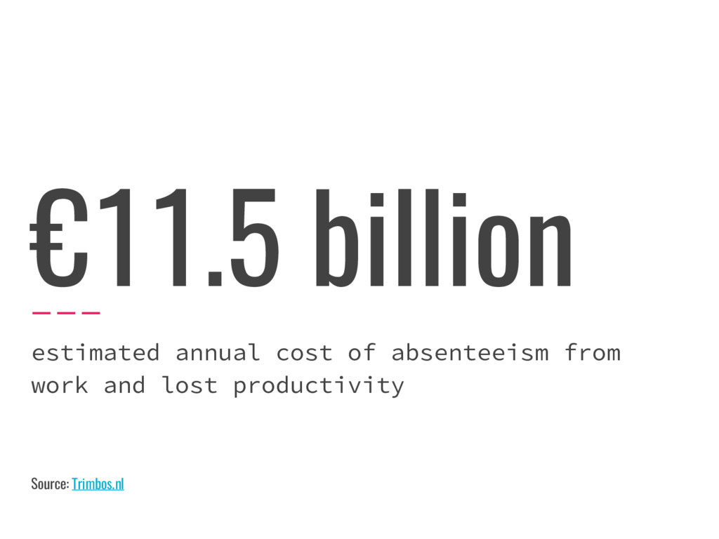 €11.5 billion estimated annual cost of absentee...