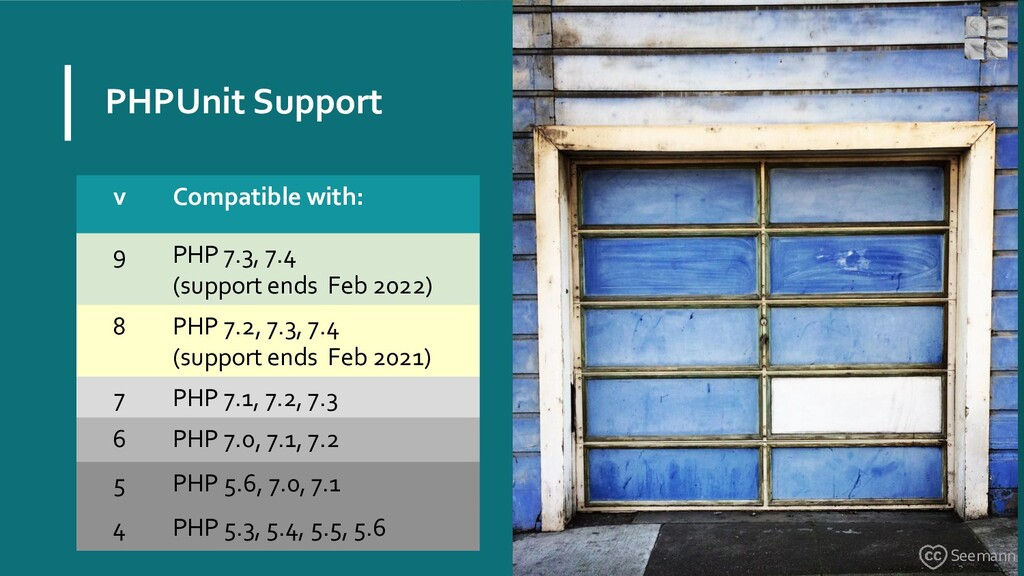 PHPUnit Support v Compatible with: 9 PHP 7.3, 7...