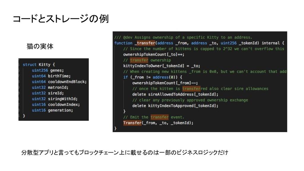 コードとストレージの例 猫の実体 分散型アプリと言ってもブロックチェーン上に載せるのは一部のビ...
