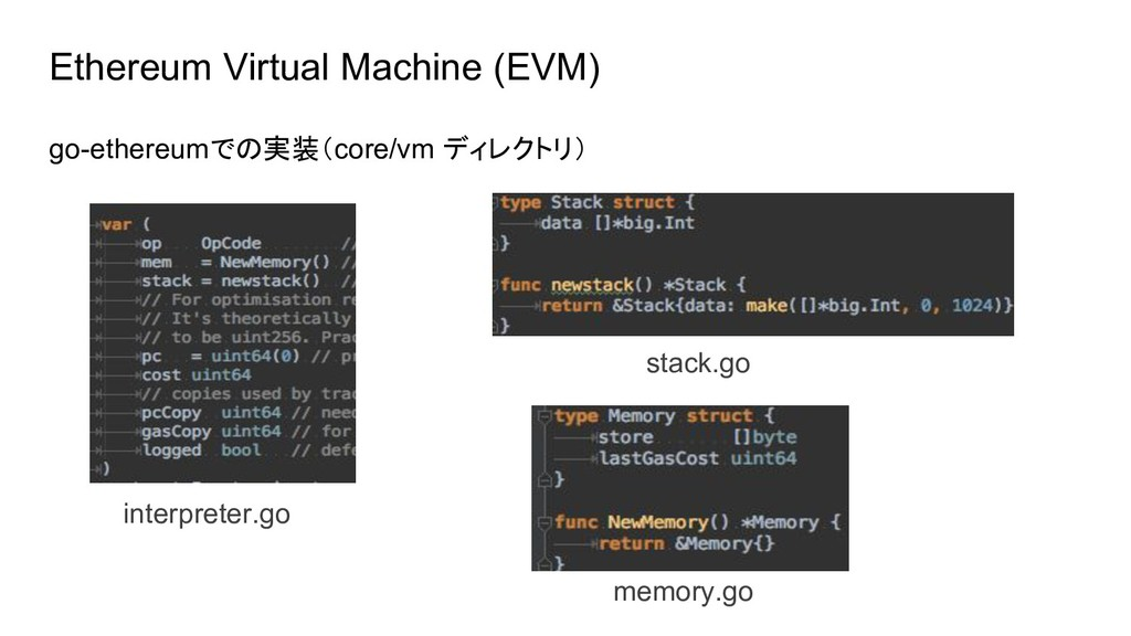 Ethereum Virtual Machine (EVM) interpreter.go g...