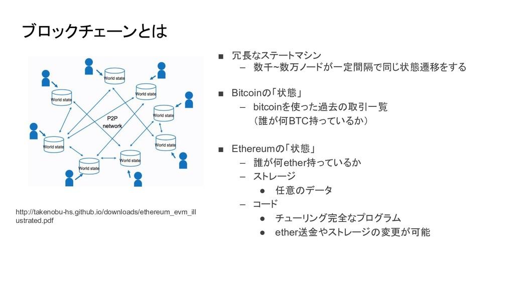 ブロックチェーンとは ■ 冗長なステートマシン – 数千~数万ノードが一定間隔で同じ状態遷移を...