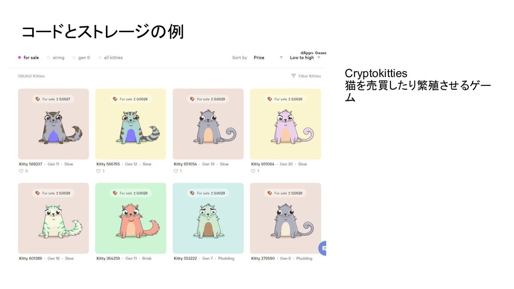 コードとストレージの例 Cryptokitties 猫を売買したり繁殖させるゲー ム