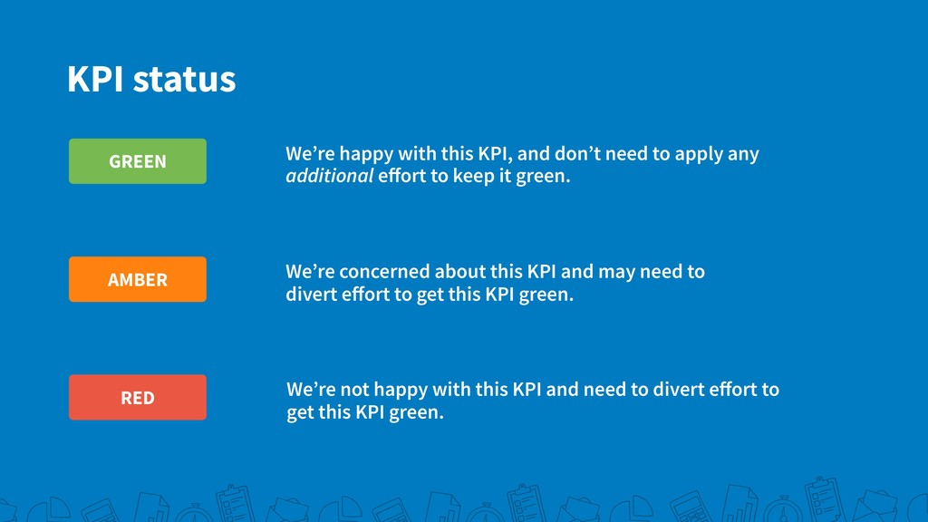 GREEN AMBER RED We're happy with this KPI, and ...