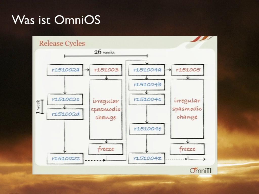 Was ist OmniOS
