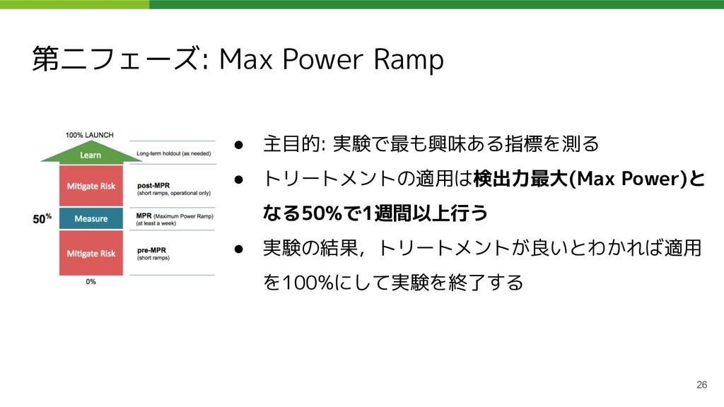 第二フェーズ: Max Power Ramp ● 主目的: 実験で最も興味ある指標を測る ● ...