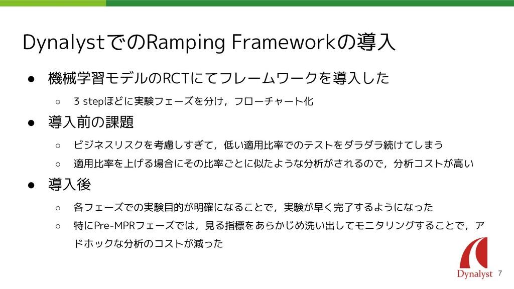 DynalystでのRamping Frameworkの導入 ● 機械学習モデルのRCTにてフ...