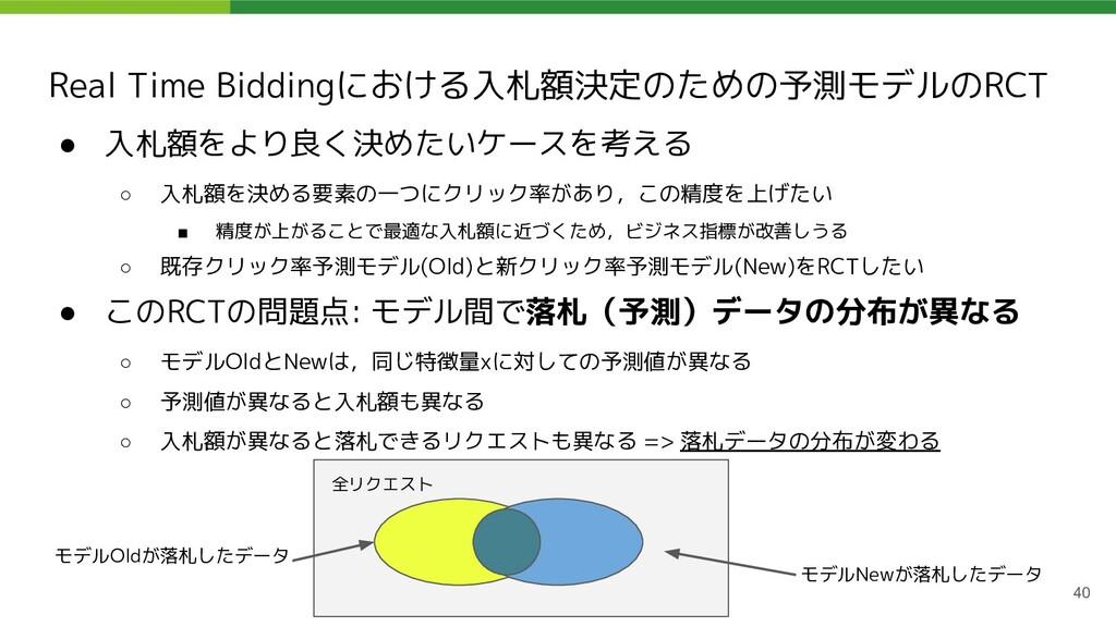 Real Time Biddingにおける入札額決定のための予測モデルのRCT ● 入札額をよ...
