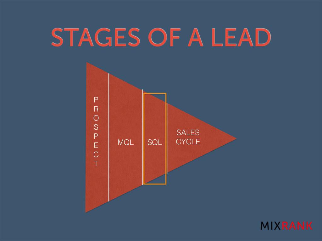 STAGES OF A LEAD SALES CYCLE SQL MQL P R O S P ...