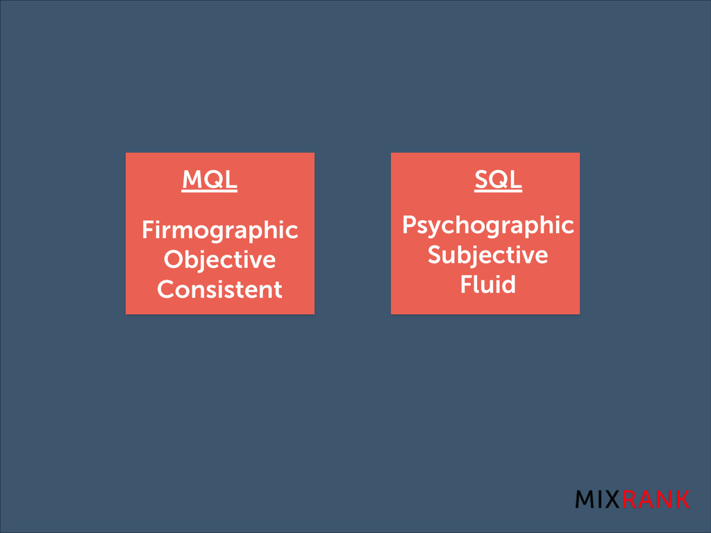 MQL SQL Firmographic Objective Consistent Psych...