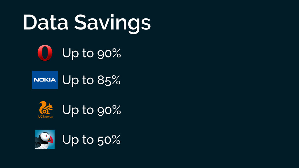 Data Savings Up to 90% Up to 85% Up to 90% Up t...