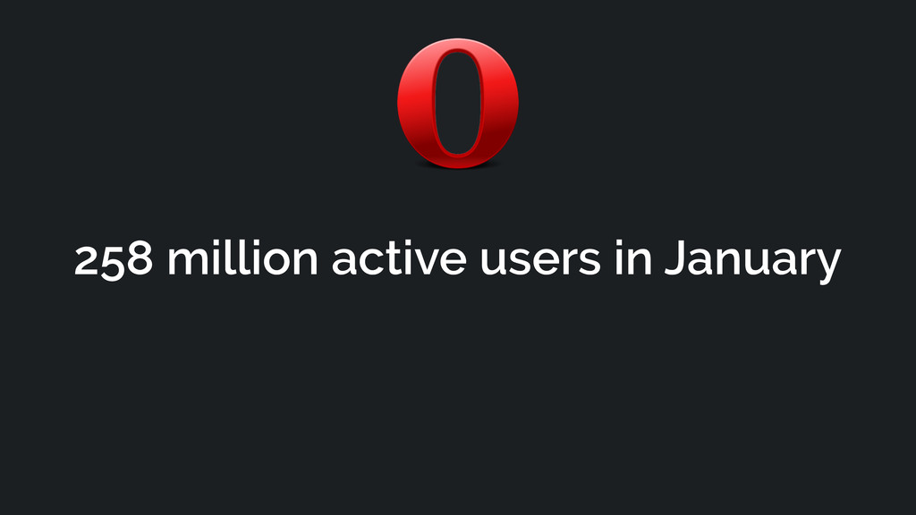 258 million active users in January