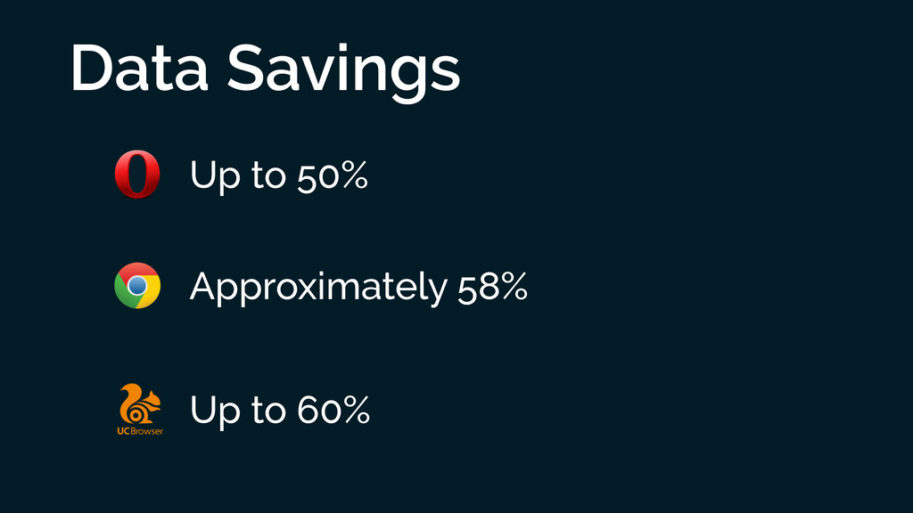 Data Savings Up to 50% Approximately 58% Up to ...