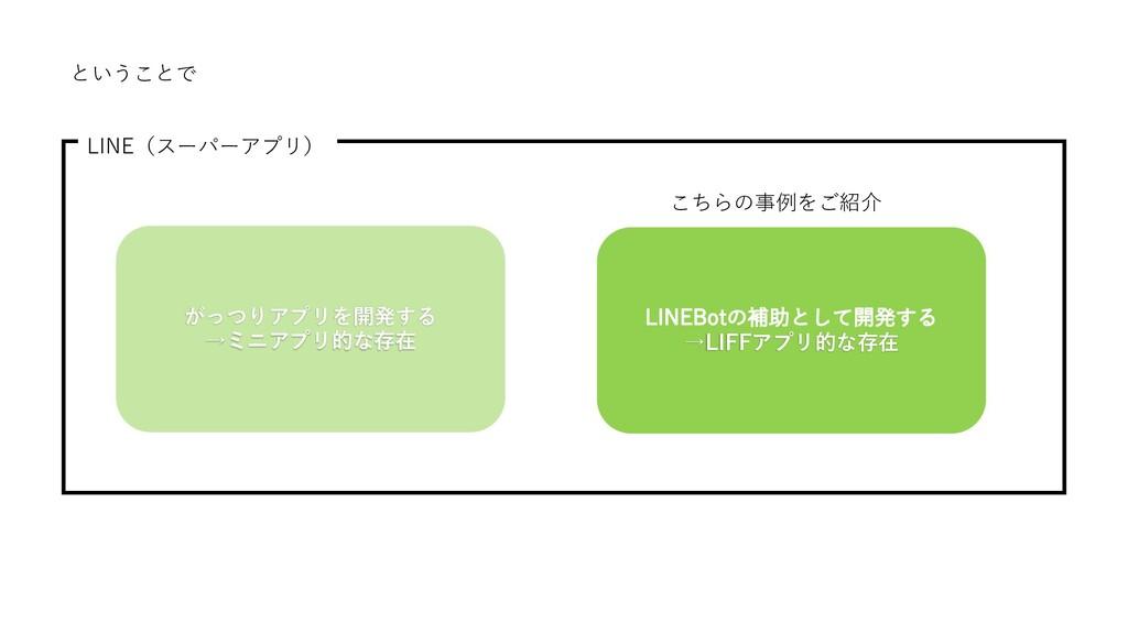 がっつりアプリを開発する →ミニアプリ的な存在 →LIFFアプリ的な存在 LINE(スーパーア...