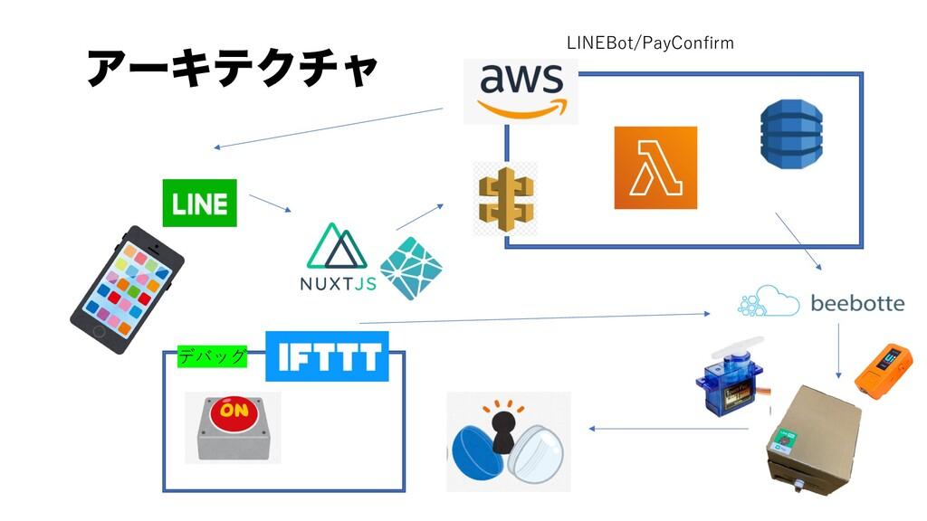 ΞʔΩςΫνϟ LINEBot/PayConfirm デバッグ