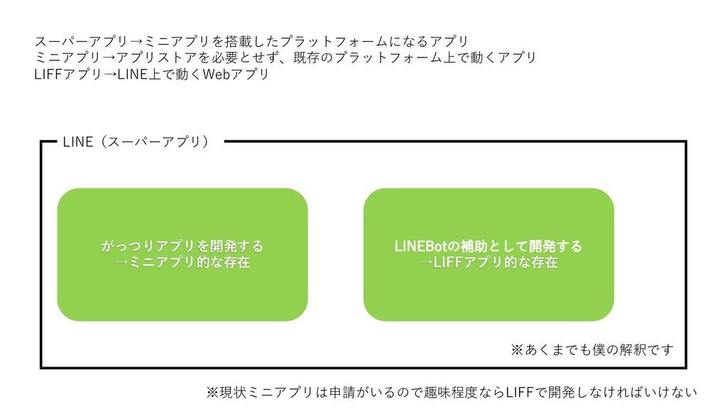 スーパーアプリ→ミニアプリを搭載したプラットフォームになるアプリ ミニアプリ→アプリストアを必...
