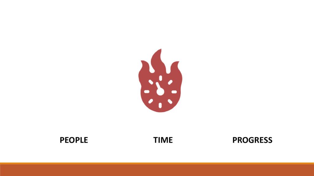 TIME PEOPLE PROGRESS