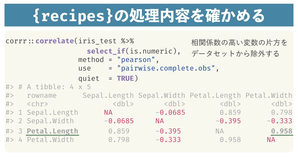 {recipes}ͷॲཧ༰Λ͔֬ΊΔ corrr ::correlate(iris_test...
