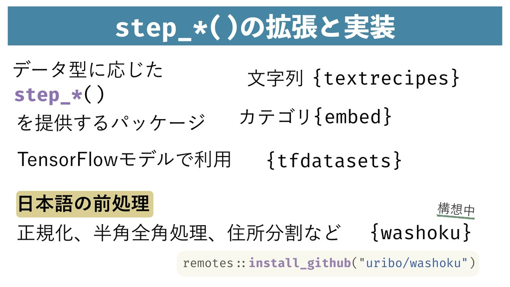 step_*()ͷ֦ுͱ࣮૷ σʔλܕʹԠͨ͡ {textrecipes} {embed} 5...