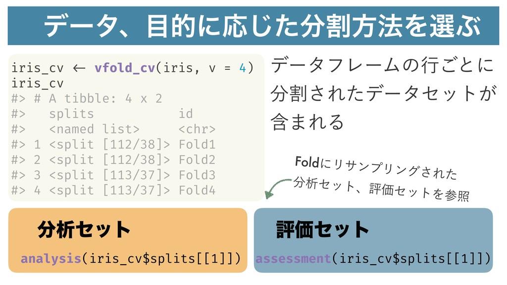 iris_cv <- vfold_cv(iris, v = 4) iris_cv #> # A...