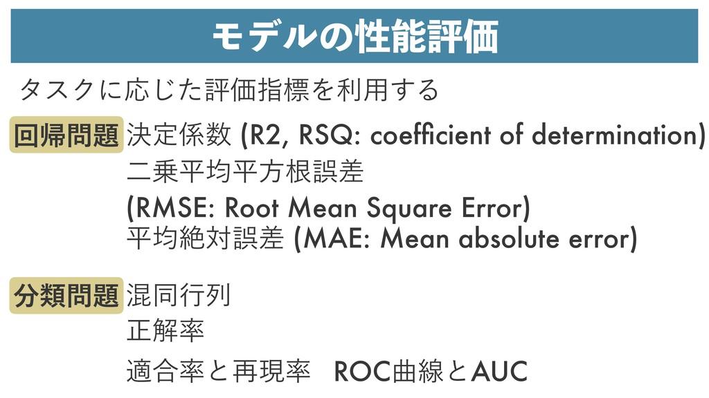 ϞσϧͷੑධՁ λεΫʹԠͨ͡ධՁࢦඪΛར༻͢Δ ܾఆ(R2, RSQ: coeffic...