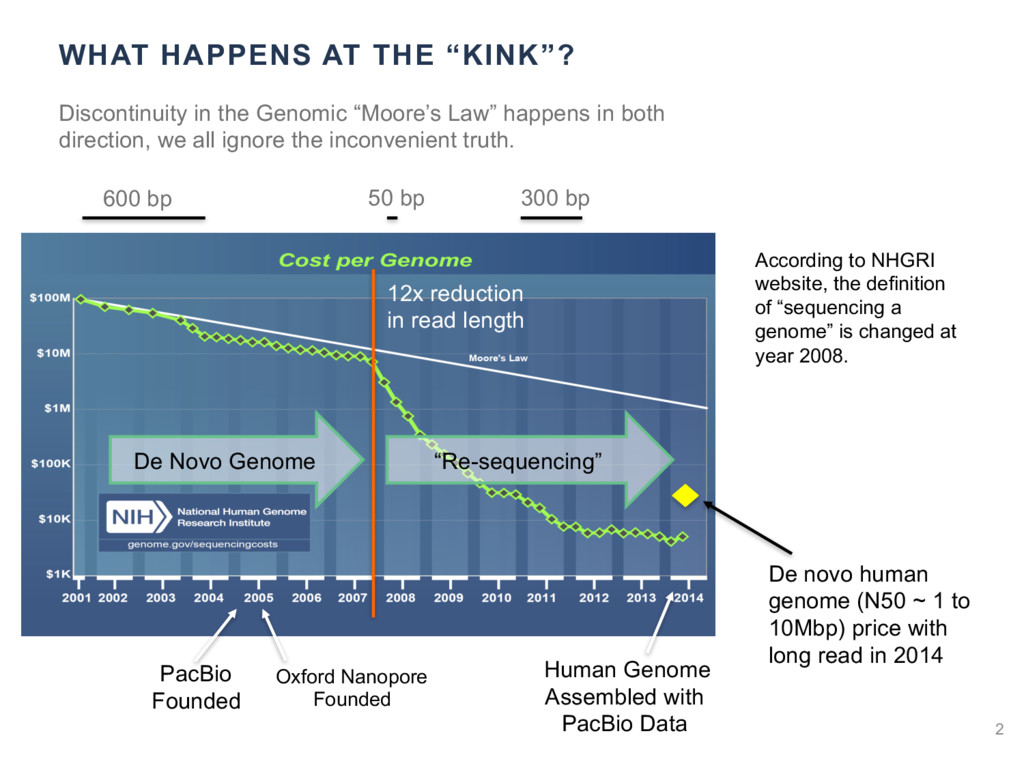 """WHAT HAPPENS AT THE """"KINK""""? 2 Discontinuity in ..."""