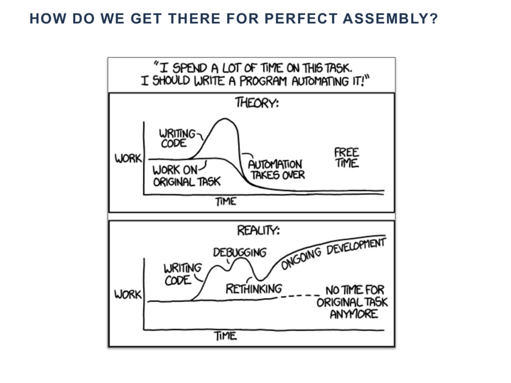HOW DO WE GET THERE FOR PERFECT ASSEMBLY?