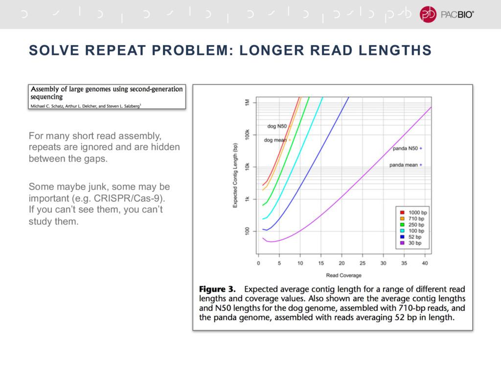 SOLVE REPEAT PROBLEM: LONGER READ LENGTHS For m...