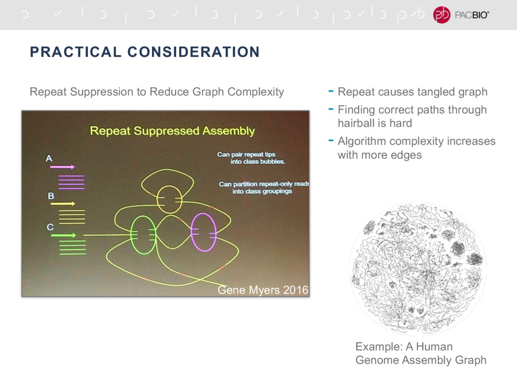 PRACTICAL CONSIDERATION Repeat Suppression to R...