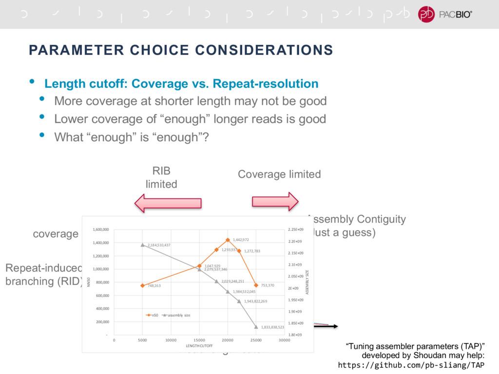 PARAMETER CHOICE CONSIDERATIONS • Length cutoff...