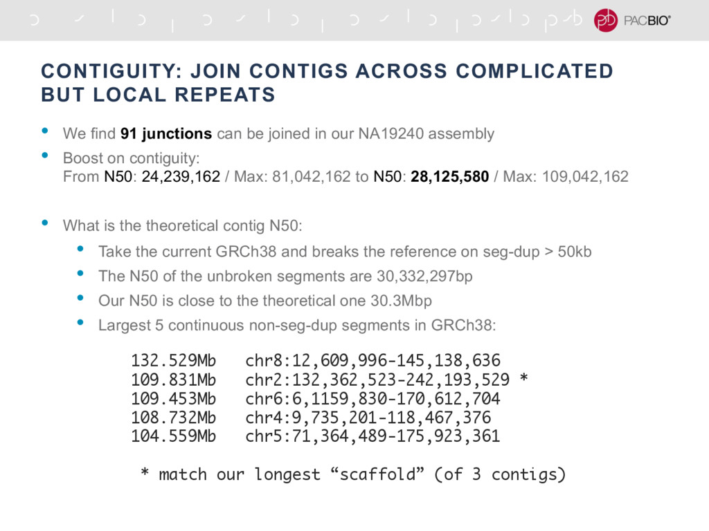 CONTIGUITY: JOIN CONTIGS ACROSS COMPLICATED BUT...
