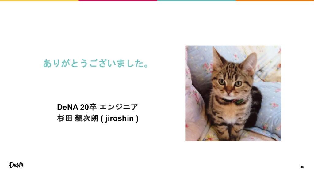 38 DeNA 20    ( jiroshi...
