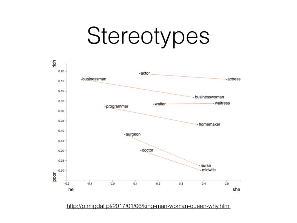 Stereotypes http://p.migdal.pl/2017/01/06/king-...