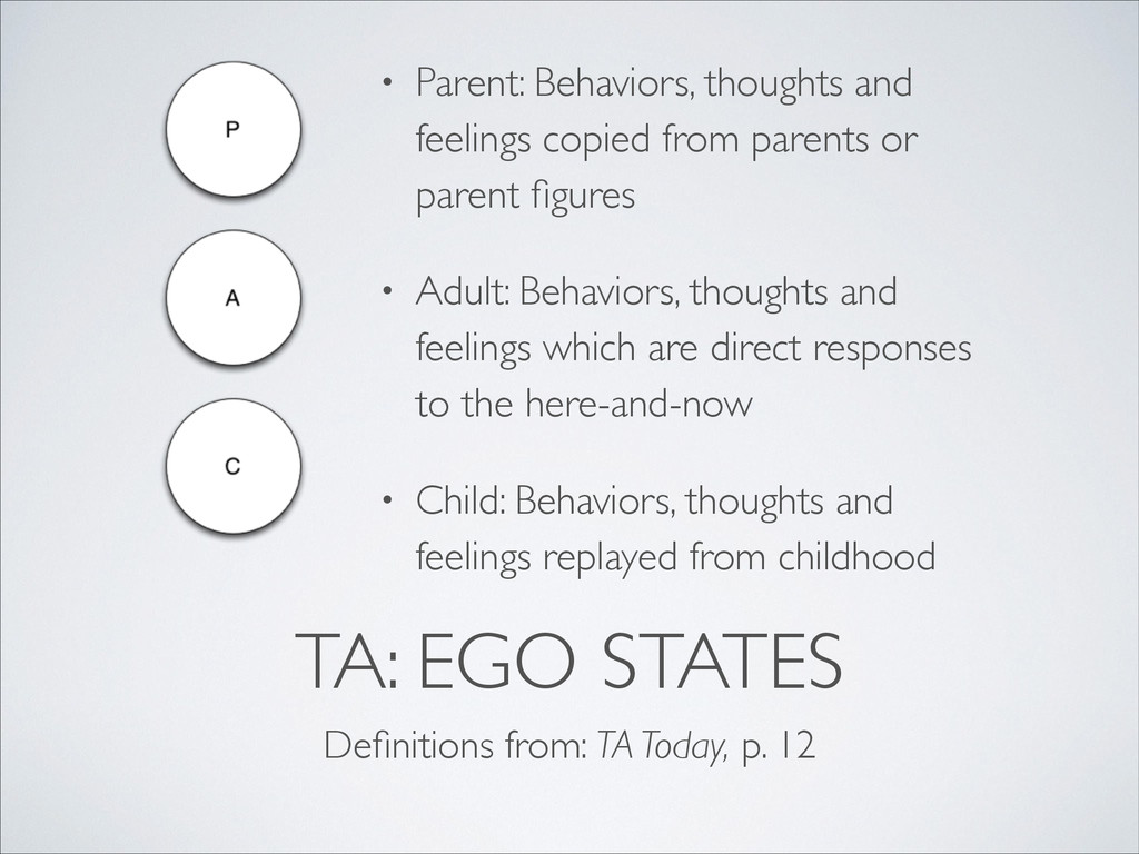 TA: EGO STATES Definitions from: TA Today, p. 12...