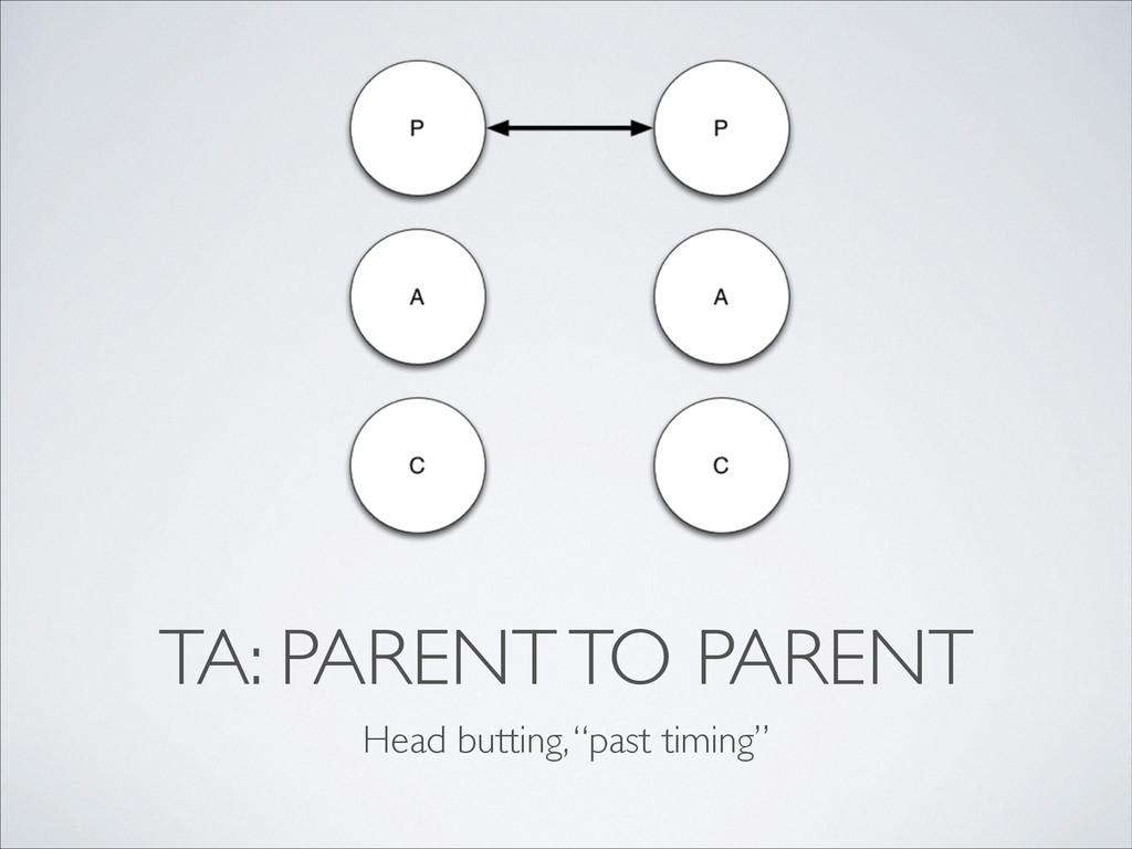 "TA: PARENT TO PARENT Head butting, ""past timing..."