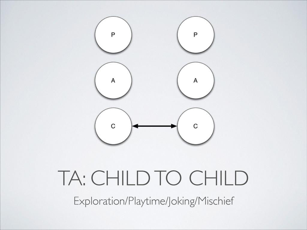 TA: CHILD TO CHILD Exploration/Playtime/Joking/...