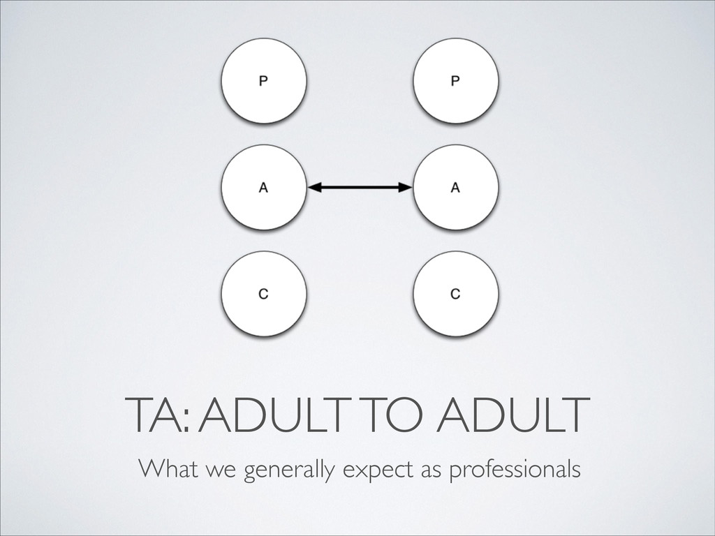 TA: ADULT TO ADULT What we generally expect as ...