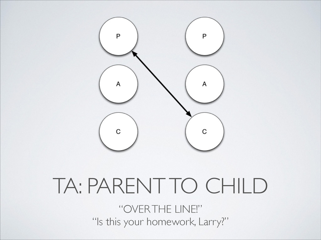"""TA: PARENT TO CHILD """"OVER THE LINE!""""  """"Is thi..."""