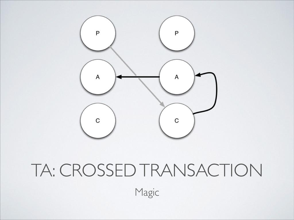 TA: CROSSED TRANSACTION Magic