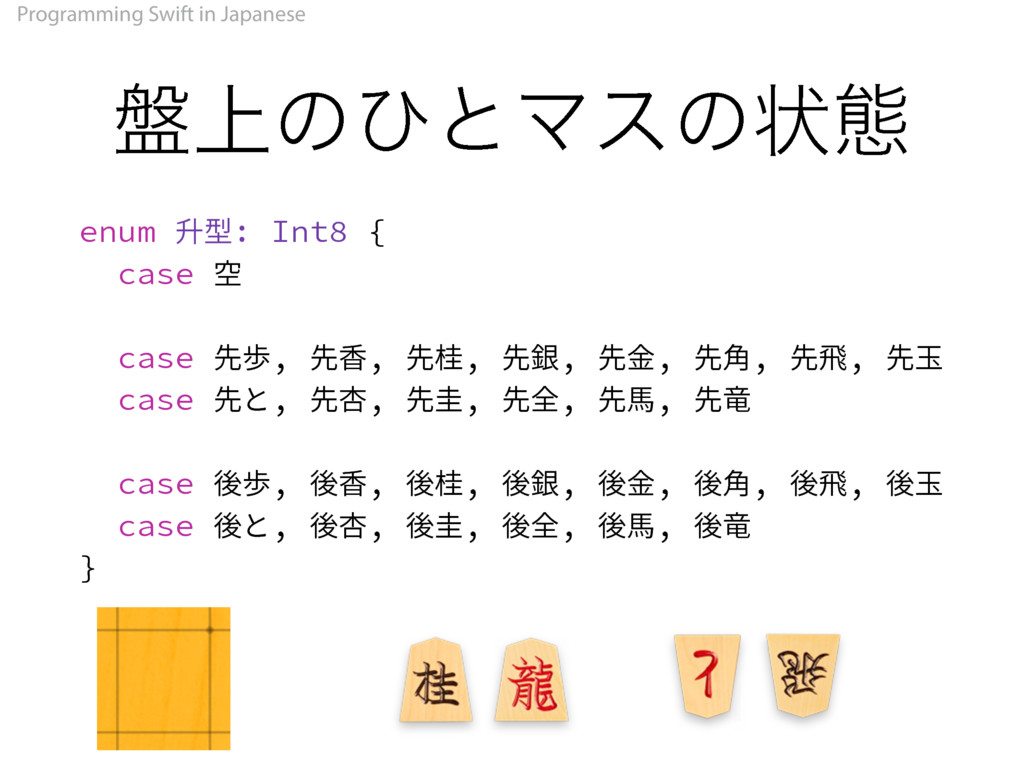 Programming Swift in Japanese ൫্ͷͻͱϚεͷঢ়ଶ FOVN೬...